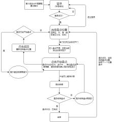盘点终端流程图-xml