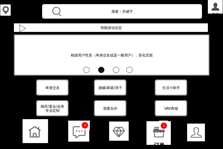 VAV小程序首页-.xml