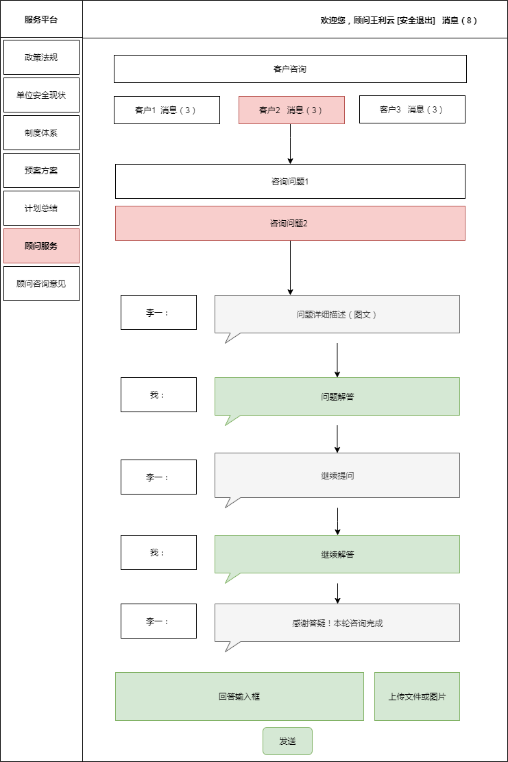 顾问服务WEB端 - 顾问.xml
