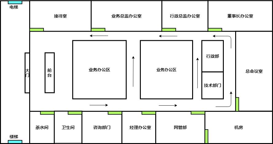 Untitled Diagram.xml