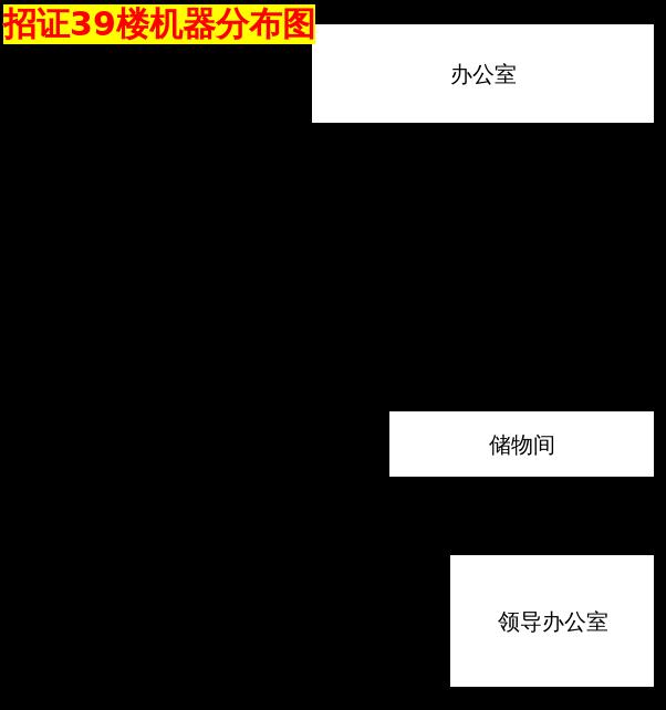 办公室机器图.xml