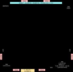 方案2-xml