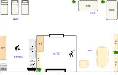 NIDO环境图-xml