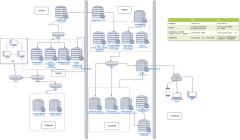 服务器网络图模板