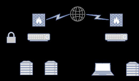 SSL-VPN.xml