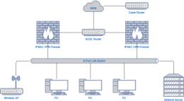 计算机网络图