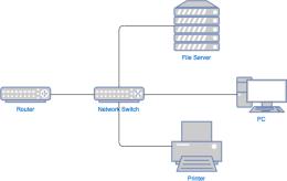 网络交换机图模板