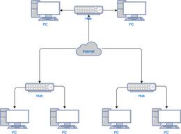 网络图模板示例