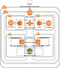 SQL服务器