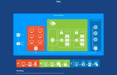 重点企业服务平台系统架构图-xml