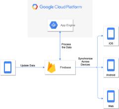 Firebase和谷歌应用引擎