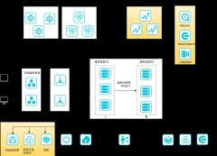 系统系统架构图