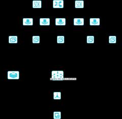 商城小程序