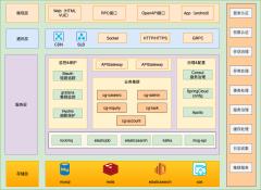 调查系统架构图v1-0-xml