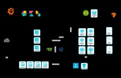 佳画管理系统架构