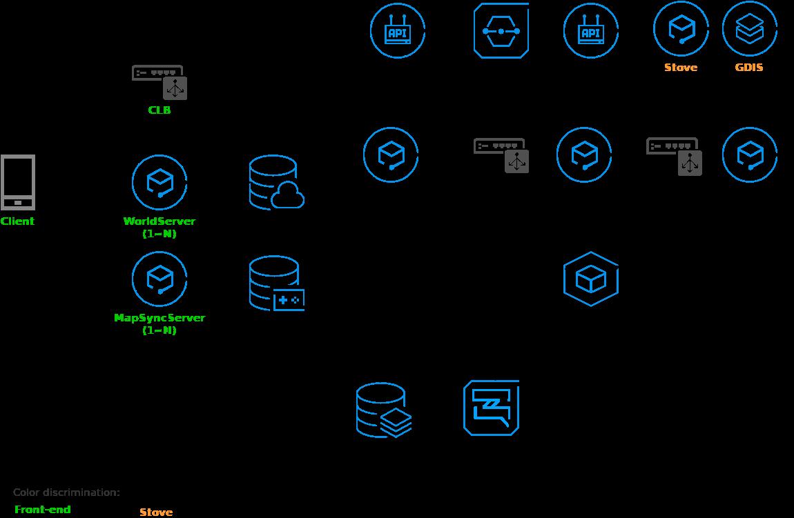 201908_LiteTestInfraArchitecture.xml