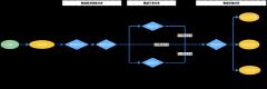 数据分层架构解析