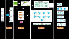 电商微服务架构图