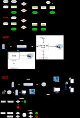 中智融通-银行金库系统拓扑