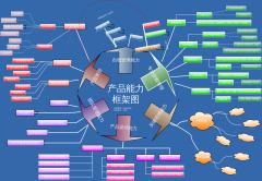 产品能力架构图