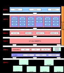 物联网管理平台-系统架构图