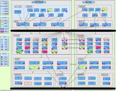 IT应用系统架构分布图v1-0