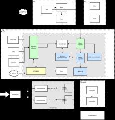知识图谱技术架构图