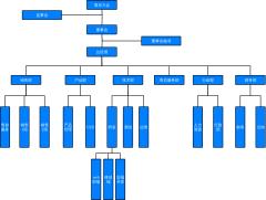 公司组织架构V1-0-0