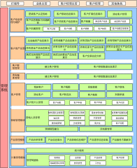 功能架构图