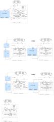 综合商城架构-XC