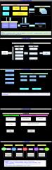 Java虚拟机图示