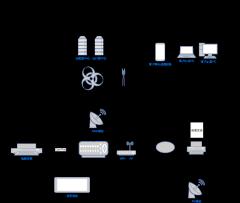 XXXX硬件架构图