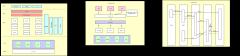 分布式架构图