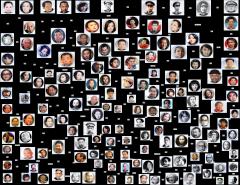人物社交关系知识图谱
