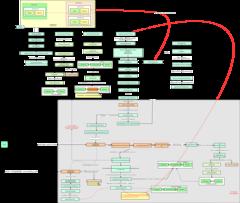 Netty源码剖析模型图