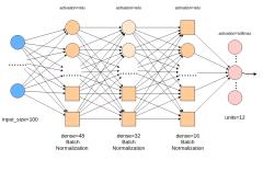 神经网络图