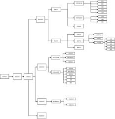用户登录流程图