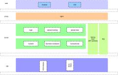 系統架構圖-3