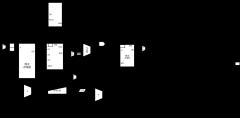 完整单周期MIPS处理器