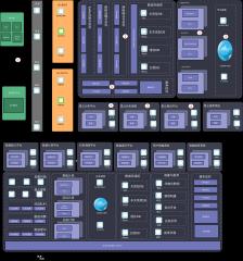 星云数据中心架构