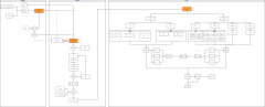 高顿业务流程图