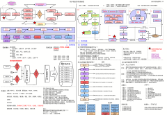 01-01-软件项目管理-路标图
