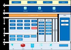 系统微服务应用架构图