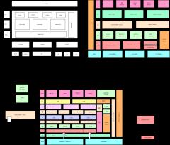 大数据平台架构和数仓构建