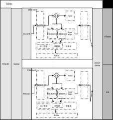 janusgraph插件V3