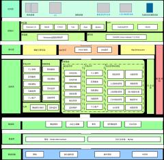 系统架构图