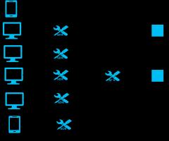 多端访问应用架构图