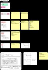 数据处理中心-2-0-架构详细图