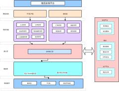 系统架构图-1