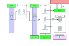 Alfred系统架构图